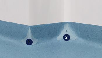 Technical Schema clean corner system