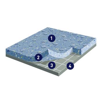 TARASAFE ULTRA H2O